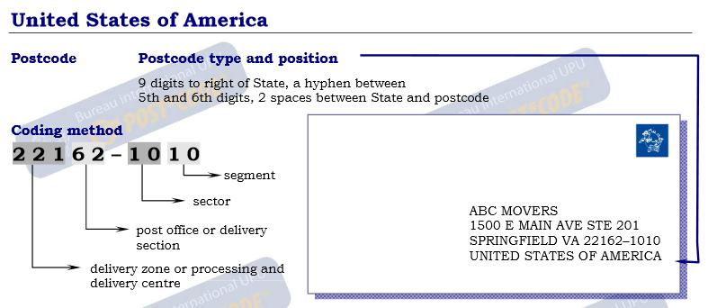 Postcode usa example
